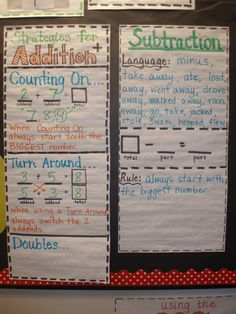 Addition & Subtraction strategies anchor charts