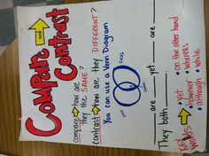 Compare and contrast anchor chart from my room