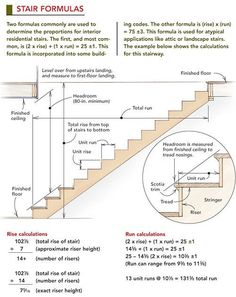 Staircase Problem Formula Gallery
