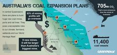Australia's coal expansion plans threaten the Great Barrier Reef. We have to #savethereef !