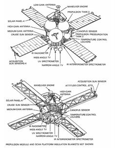 Viking 1 Diagram