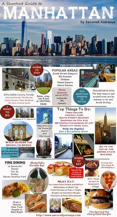 Travel and Trip infographic Manhattan, New York City, Shortcut Travel Guide. Infographic Description Manhattan, New York City, Shortcut Travel Guide - Manhattan New York, Lower Manhattan, Manhattan Hotels, New York City Vacation, New York City Travel, New York Travel Guide, Travel Tips, Travel Destinations, Map Of New York City