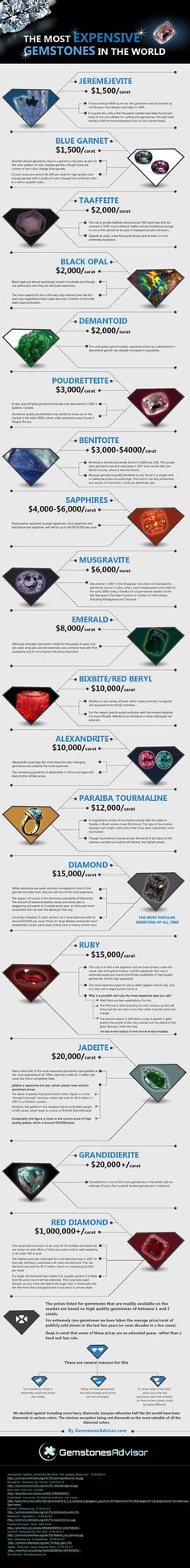 The Most Expensive Gemstones In The World #Infographic #Diamonds