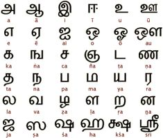Tamil Script - South India