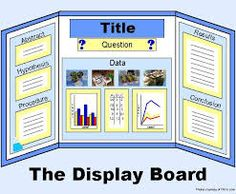 The Ins Outs Of Science Fairs Preparing Your Display Board - Layout of a science fair board