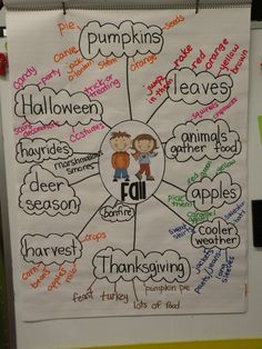 anchor chart ideas there was an old lady who swallowed some leaves