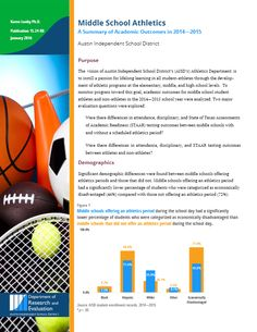 Good Presentation, Data Visualization, Middle School, Sweet, Secondary School, Information Visualization