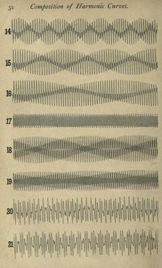 Composition of Harmonic Curves - 52