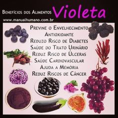 Benefícios dos alimentos violetas
