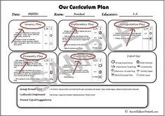 curriculum on pinterest curriculum planning infants and. Black Bedroom Furniture Sets. Home Design Ideas