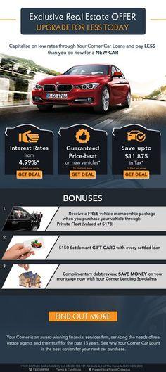 Your Car Loans - Marketing Email by Jasmin_VA