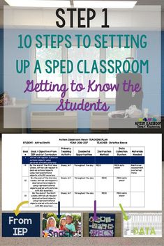 Find out how I use the teaching plan in setting up a special education classroom.  It allows me to get to know the students and plan how to implement IEPs. via @drchrisreeve