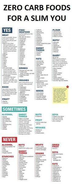 lowcarb : ZERO CARB FOODS FOR A SLIM YOU