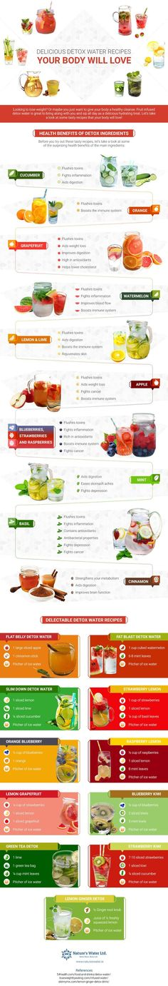 How to make detox smoothies. Do detox smoothies help lose weight? Learn which ingredients help you detox and lose weight without starving yourself. Healthy Cleanse, Healthy Smoothies, Healthy Drinks, Get Healthy, Juice Cleanse, Healthy Recipes, Fruit Drinks, Juice Recipes, Fruit Recipes