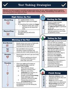 Test Taking Strategies Quick Reference #assessment #statetest #testprep #ELA #middleschool #anchorchart