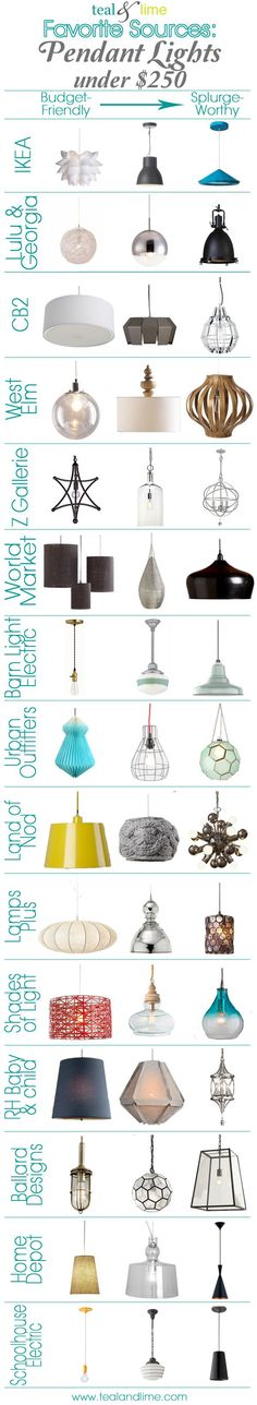 Good idea for locations to get pendant lighting Favorite Sources Pendant Lights