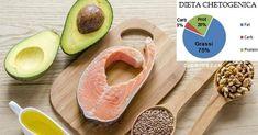 La dieta chetogenica è l'alimentazione perfetta per trattare ogni tipo di malattia