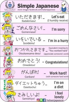 Japanese is a language spoken by more than 120 million people worldwide in countries including Japan, Brazil, Guam, Taiwan, and on the American island of Hawaii. Japanese is a language comprised of characters completely different from Learn Japanese Words, Study Japanese, Japanese Culture, Learning Japanese, Learning Italian, Hiragana, Japanese Quotes, Japanese Phrases, Japanese Grammar