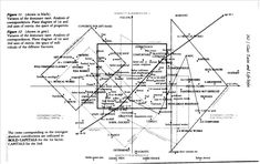Social hierarchy and popular culture Course Schedule, Fun At Work, Cartography, Popular Culture, Diagram, Teaching, Theory, Fields, Workshop