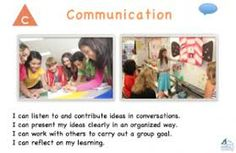core competencies posters communication - Google Search Core Competencies, Assessment, Communication, Reflection, Thats Not My, Knowledge, Goals, Organization, Teaching