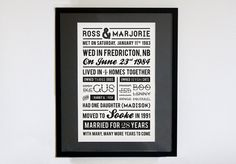Typographic Timeline of Your Relationship. Now for sale!