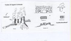 Tomba di Giganti  Corrizzola