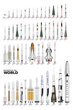 """Rockets of the World circa 2025""-YNot1989. Postedby www.eurekaking.com"