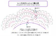 レース編みのシュシュ&編み図☆   moQmoQのブログ