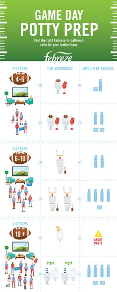 Hosting a party for game day? Don't forget the busiest (and stinkiest) room in the house: the bathroom. Here's a simple game plan to make sure you stock the right amount of Febreze for any party—no matter how many football fans you've got coming over.