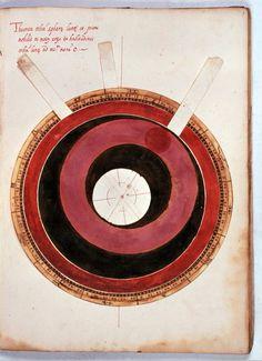 Theorica planetarium, Chart: epicycles orbit of the moon relative to the sun, 1576-1600. Italy.