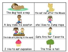 Features of A Sentence: A Common Core Sentence Correcting Center  Print, cut out, and laminate the sentence cards. Students will sort them into correctly written and incorrectly written sentences. Students will then rewrite the incorrectly written sentences correctly.  Corresponds with Common Core Standards: ELACC1RF1a recognize the distinguishing features of a sentence (e.g. first words, capitalization and ending punctuation)