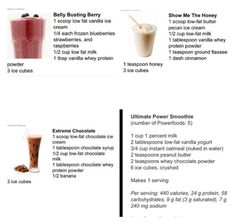 Healthy recipe smoothies for flat abs diet