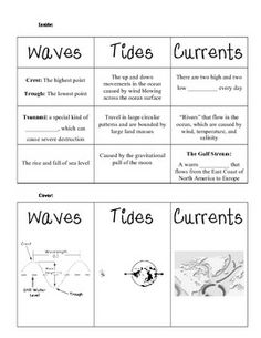 Covers SOL Waves, Tides and Currents. Students fill in the blanks with information on waves, tides, and currents. They cut out the cover cards. Science Worksheets, Science Resources, Science Lessons, Science Activities, Life Science, Science Notes, Science Notebooks, Science Art, Science Experiments