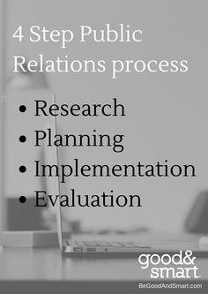 4 step Public Relations process #PR #APR #PRSA