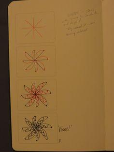 "A new tangle pattern – ""Fweel"" » Jennifer Van Pelt's Zentangle Blog"