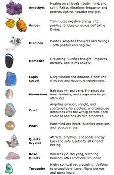 Stones and their properties. Left click on photo to enlarge.