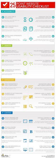 The 25 Point Website Usability Checklist