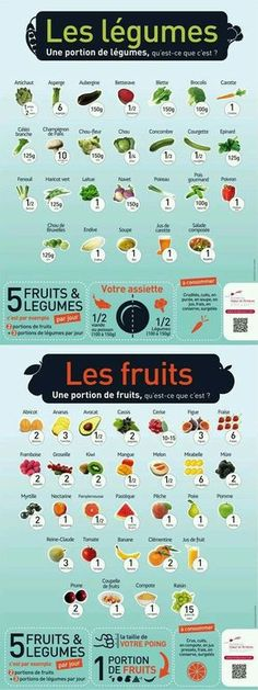 Portions de légumes et fruits