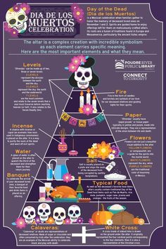 The Meaning and Symbolism of Día de los Muertos Altars<br> Day Of The Dead Diy, Day Of The Dead Party, Day Of The Dead Skull, Holidays Halloween, Halloween Fun, Halloween Decorations, Vintage Halloween, Halloween Makeup, Halloween Costumes
