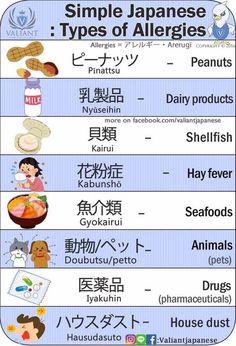 Types of alergies