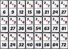 AYUDA PARA MAESTROS: Dominó de multiplicaciones