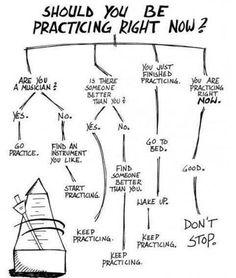 Music    Motivation