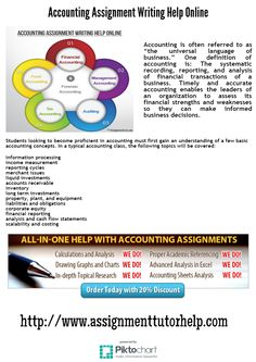 """Accounting is often referred to as """"the universal language of business."""" One definition of accounting is: The systematic recording, reporting, and analysis of financial transactions of a business. Timely and accurate accounting enables the leaders of an organization to assess its financial strengths and weaknesses so they can make informed business decisions."""
