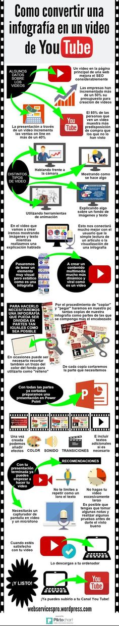 Cómo convertir una infografía en un vídeo de YouTube #infografia #infographic #marketing