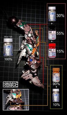 For anyone who wonder how much paint u need for PG / MG build. here& a bit example Gundam Toys, Gundam Art, Gundam Tutorial, Gundam Astray, Gundam Custom Build, Gundam Wing, Modeling Tips, Gunpla Custom, Game Workshop