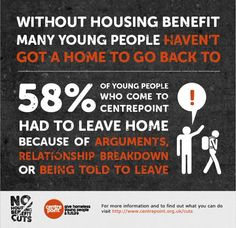 Thousands of young people can't go home - housing benefit is a lifeline, not a lifestyle.