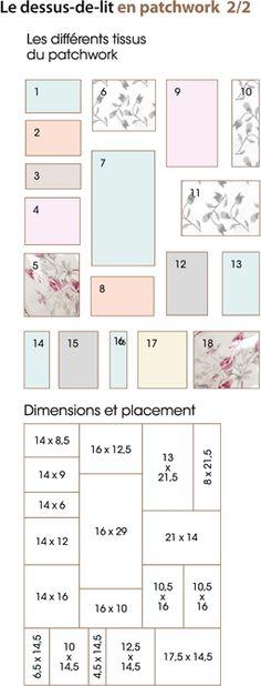 schéma-patchwork-mini