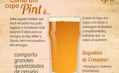 Copos de cerveja: veja ilustrações para cada estilo da bebida