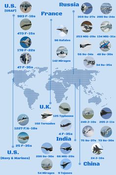 World Map of Jet Fighters