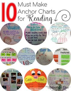 These 10 reading anchor charts are sure to have your students engaged. Making anchor charts with your students are powerful! Use them in reading mini-lessons and in reader's workshop. Reading Lessons, Reading Skills, Teaching Reading, Guided Reading, Teaching Ideas, Kindergarten Reading, Reading Activities, Reading Groups, Student Teaching